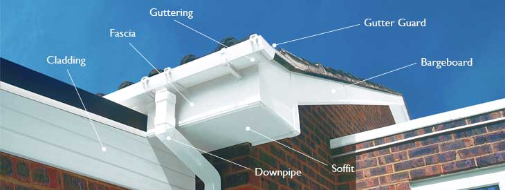 Guttering Swindon